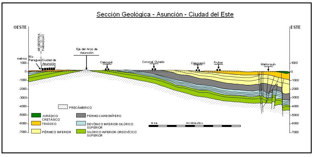Sección-Geológica